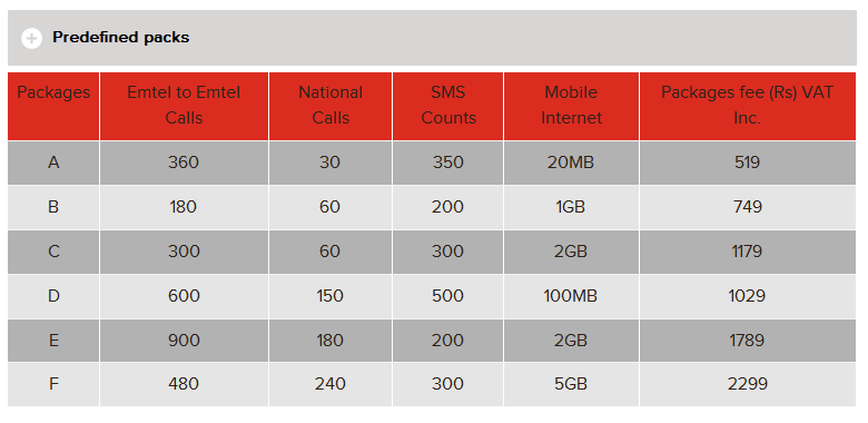 Emtel My Choice Tariffs