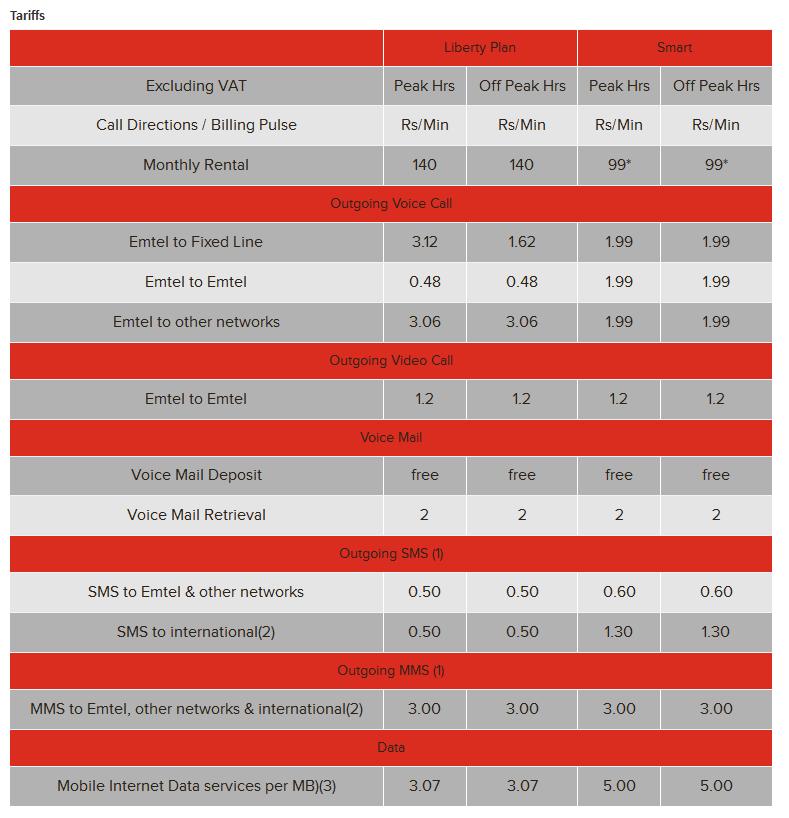 Emtel Postpaid Tariffs
