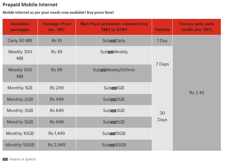 Emtel Prepaid Data Tariffs