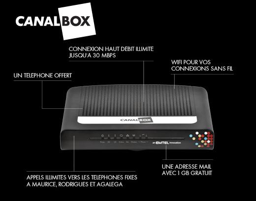CanalBox Looks